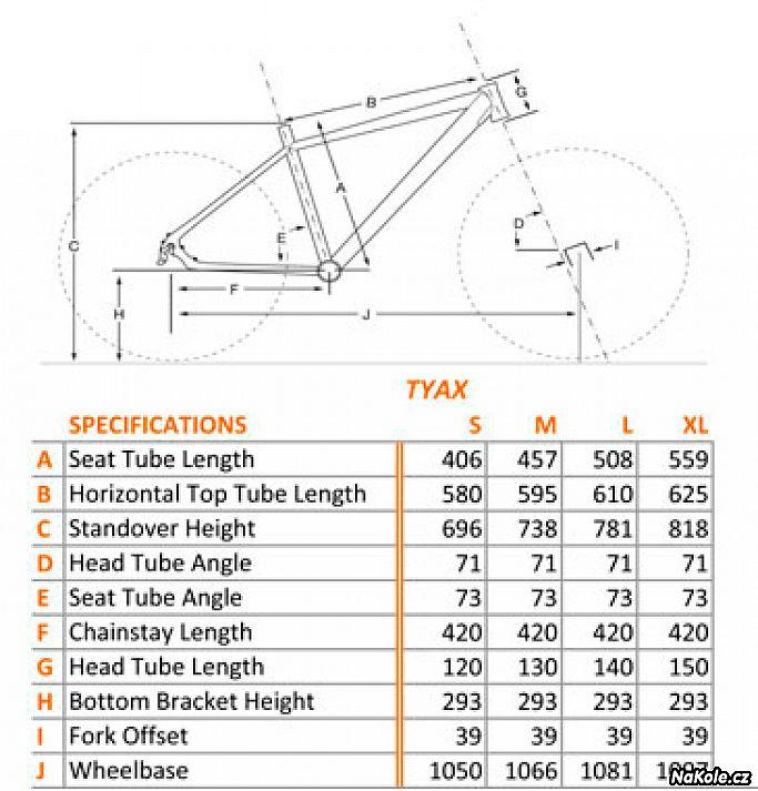 ... že pro výšku 176–180 může být velikost M-L ffca46390c